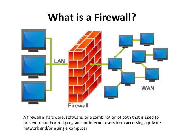 firewall-in-perl-lorenzodesign
