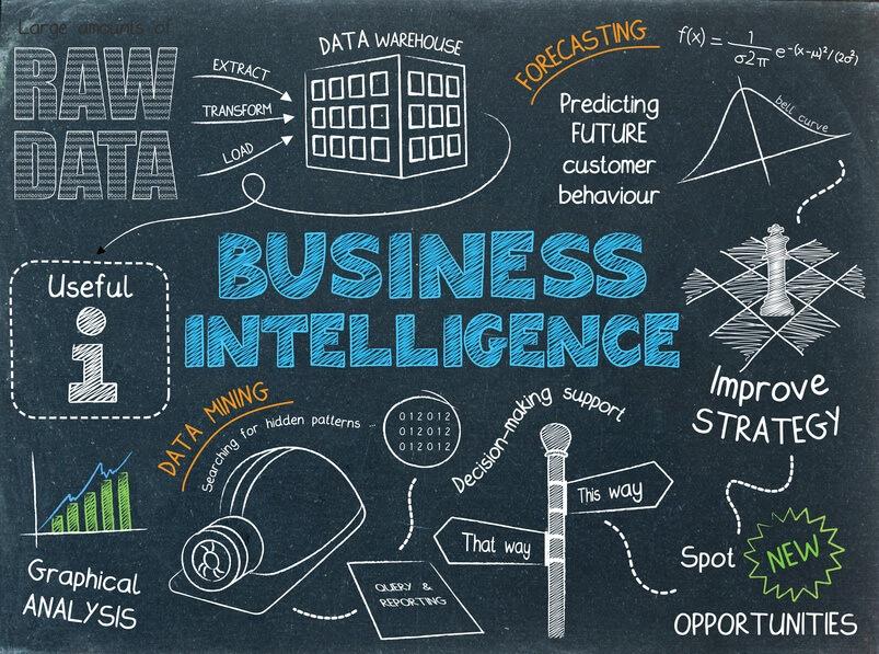 business-intelligence-lite-lorenzo-design-it