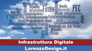 Glossario Infrastruttura Digitale