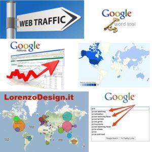 Strumenti-tools-Google-Web-Marketing