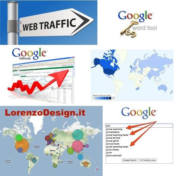 Guida completa al web marketing con gli strumenti e tools di Google e non solo