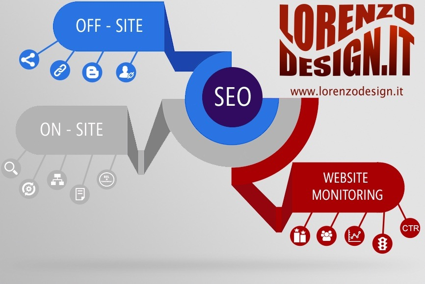 seo-on-site-seo-off-site-lorenzodesign