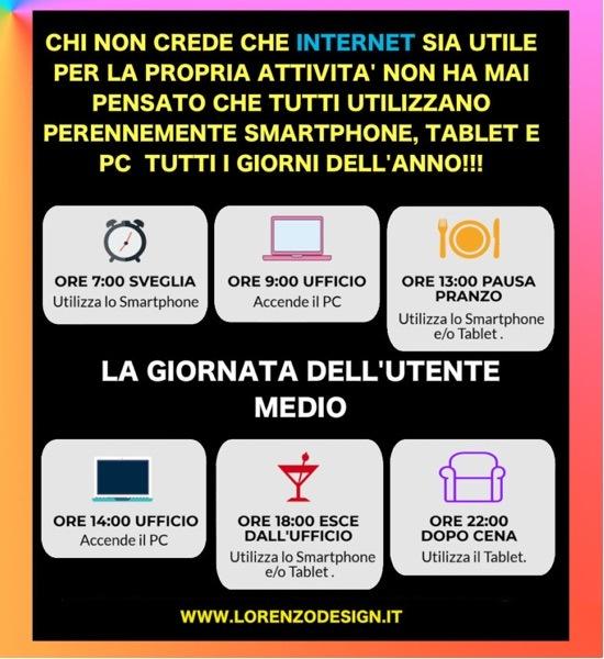 Era digitale in Italia